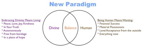 New Paradigm.001